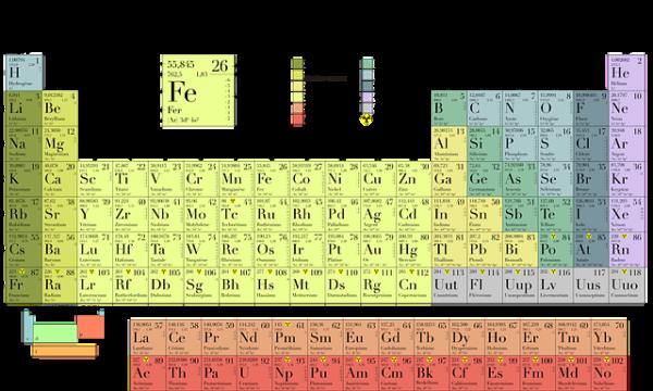 periodic-table-1626299_640