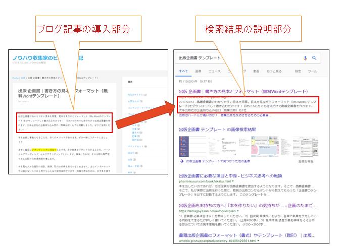 導入部分の文章が検索結果説明文に反映されている例