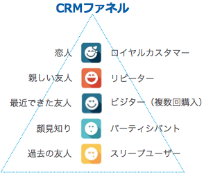 crm_funnel