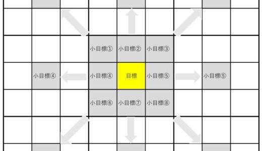 トヨタと大谷翔平選手に学ぶ目標達成の極意|目標達成シート(無料)ダウンロードできます!
